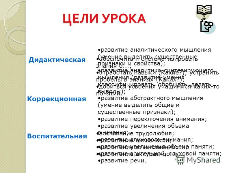 развитие аналитического мышления (умение выделить существенные признаки и свойства); развитие аналитико-синтезирующего мышления (развитие умения классифицировать, обобщать, делать выводы); развитие абстрактного мышления (умение выделить общие и сущес