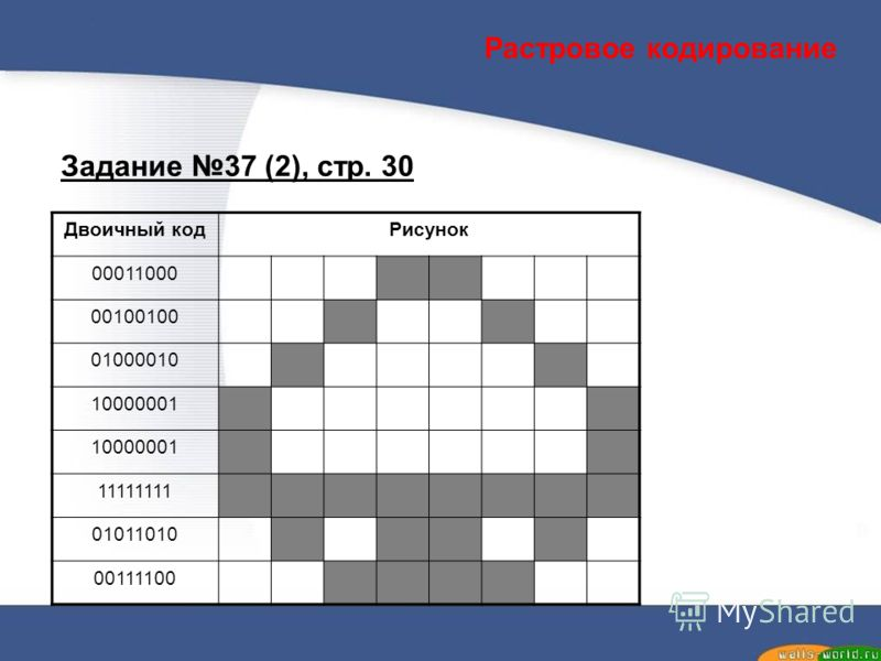 Двоичный кодРисунок 00011000 00100100 01000010 10000001 11111111 01011010 00111100 Растровое кодирование Задание 37 (2), стр. 30