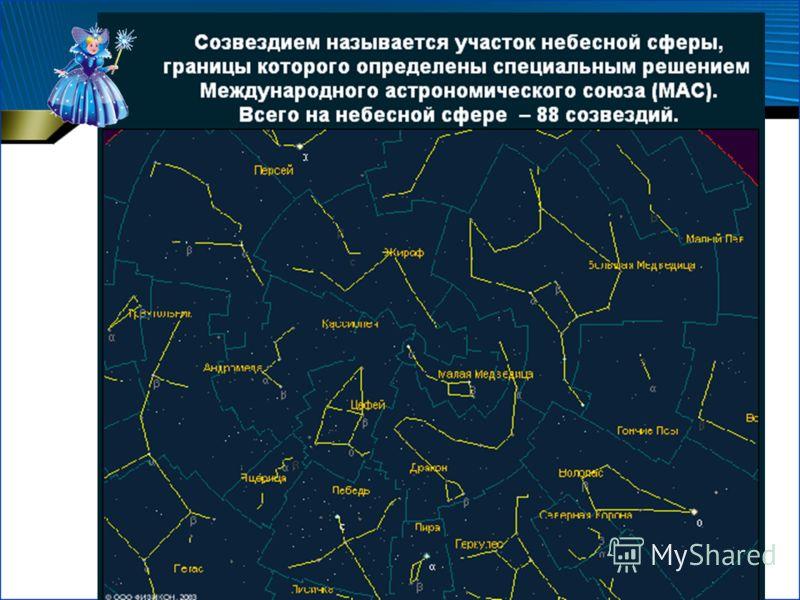 Звёзд на небе очень много, и, чтобы разобраться в них, люди объединили группы отдельных звёзд в созвездия. Созвездиям люди дали имена.