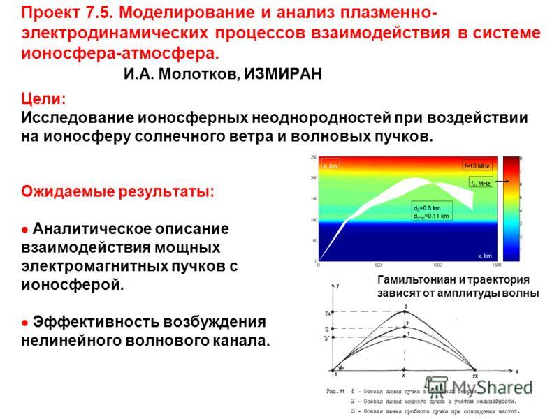 Цели: Исследование ионосферных неоднородностей при воздействии на ионосферу солнечного ветра и волновых пучков. Проект 7.5. Моделирование и анализ плазменно- электродинамических процессов взаимодействия в системе ионосфера-атмосфера. И.А. Молотков, И