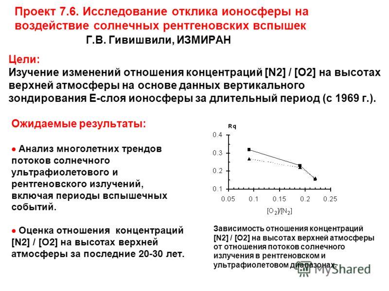 Цели: Изучение изменений отношения концентраций [N2] / [О2] на высотах верхней атмосферы на основе данных вертикального зондирования Е-слоя ионосферы за длительный период (с 1969 г.). Проект 7.6. Исследование отклика ионосферы на воздействие солнечны