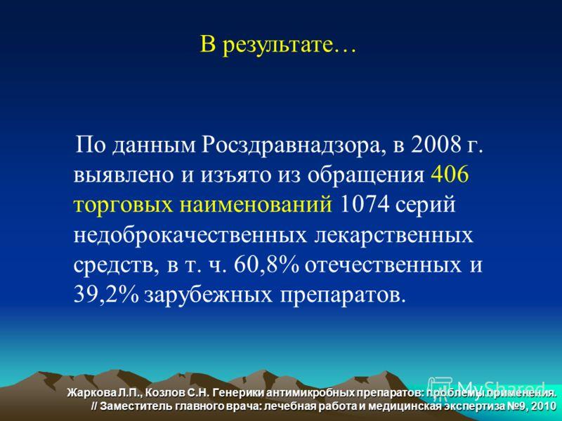 По данным Росздравнадзора, в 2008 г. выявлено и изъято из обращения 406 торговых наименований 1074 серий недоброкачественных лекарственных средств, в т. ч. 60,8% отечественных и 39,2% зарубежных препаратов. В результате… Жаркова Л.П., Козлов С.Н. Ген
