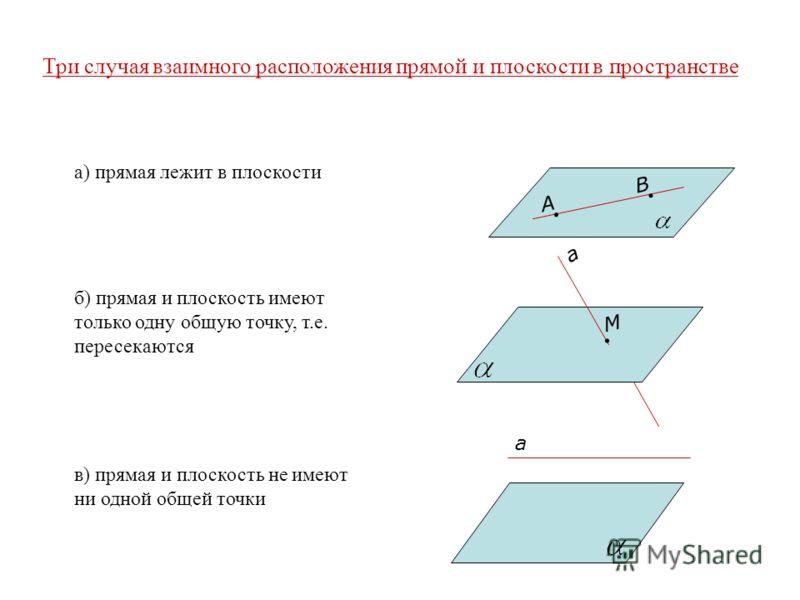 В прямых шпаргалка пространстве, прямой двух плоскости расположение взаимное и