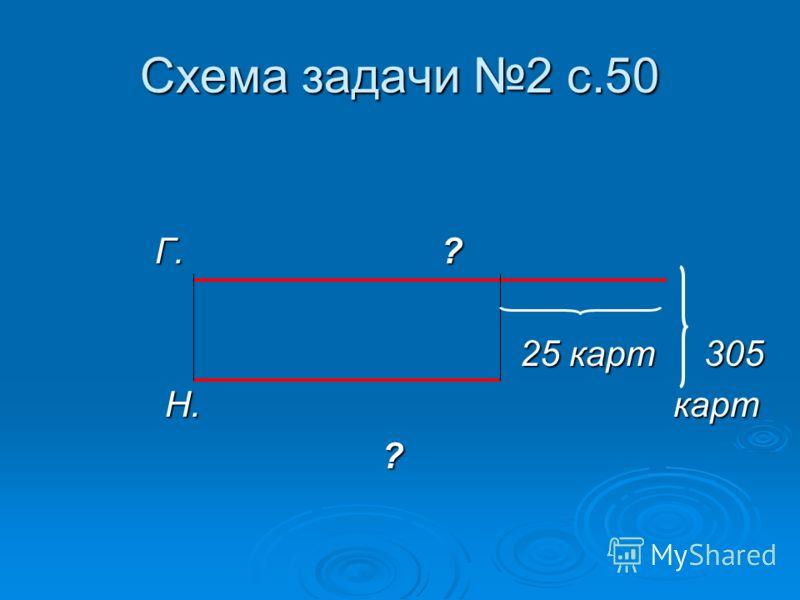 Схема задачи 2 с.50 Г. ? 25 карт 305 25 карт 305 Н. карт Н. карт ?