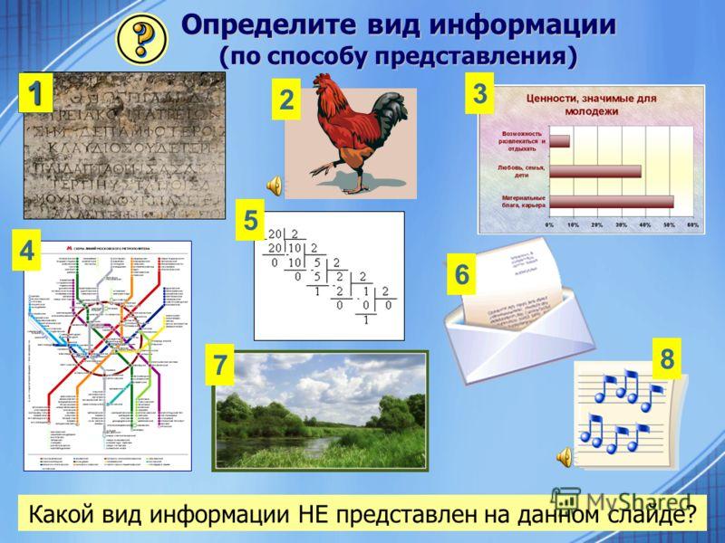 Виды информации по способу представления текстовая графическая числовая звуковая видео- информация