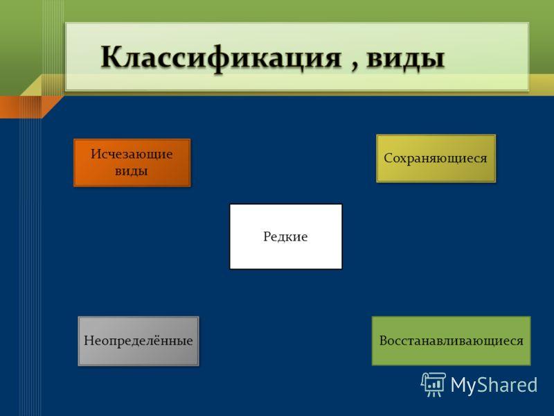 Красная книга -информирует -призывает изучать -предупреждает -советует -информирует -призывает изучать -предупреждает -советует