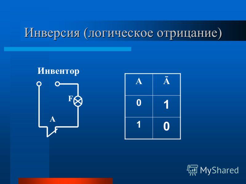 Инверсия (логическое отрицание) F A Инвентор AĀ 0 1 1 0