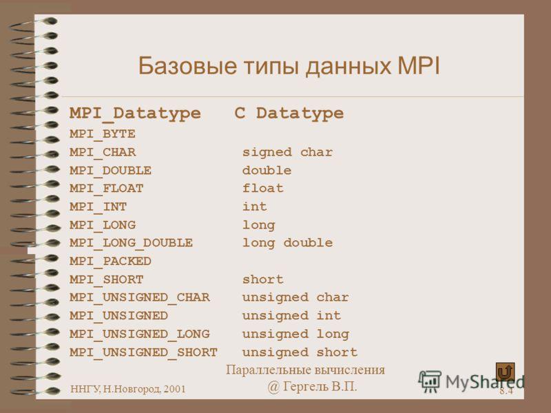 Параллельные вычисления @ Гергель В.П. ННГУ, Н.Новгород, 2001 8.4 Базовые типы данных MPI MPI_Datatype C Datatype MPI_BYTE MPI_CHAR signed char MPI_DOUBLE double MPI_FLOAT float MPI_INT int MPI_LONG long MPI_LONG_DOUBLE long double MPI_PACKED MPI_SHO