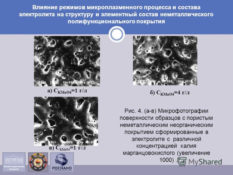 Влияние режимов микроплазменного процесса и состава электролита на структуру и элементный состав неметаллического полифункционального покрытия а) С KMnO4 =1 г/л в) С KMnO4 =1 г/л б) С KMnO4 =4 г/л Рис. 4. (а-в) Микрофотографии поверхности образцов с