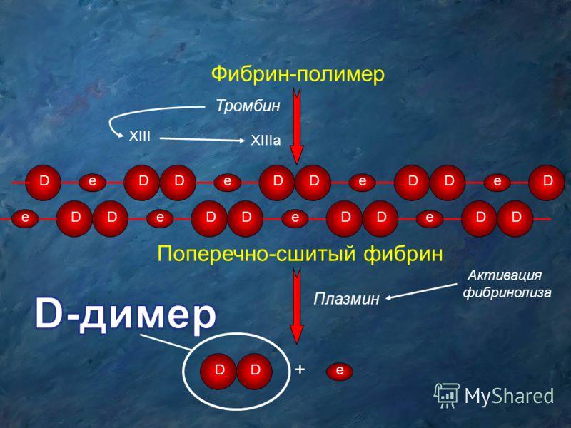 DDDDее Фибрин-полимер Тромбин XIII XIIIa D DD Dе е DDе DDеDDе Поперечно-сшитый фибрин D D е Плазмин + Активация фибринолиза DеD