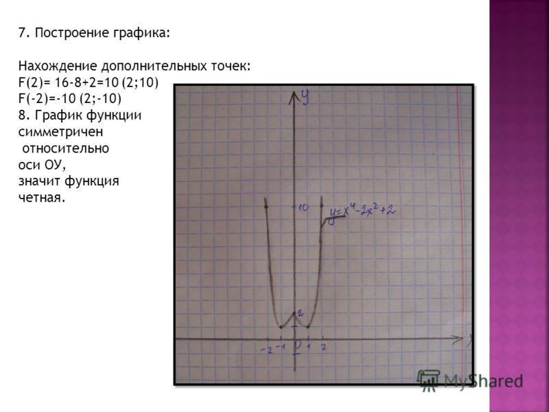 7. Построение графика: Нахождение дополнительных точек: F(2)= 16-8+2=10 (2;10) F(-2)=-10 (2;-10) 8. График функции симметричен относительно оси ОУ, значит функция четная.