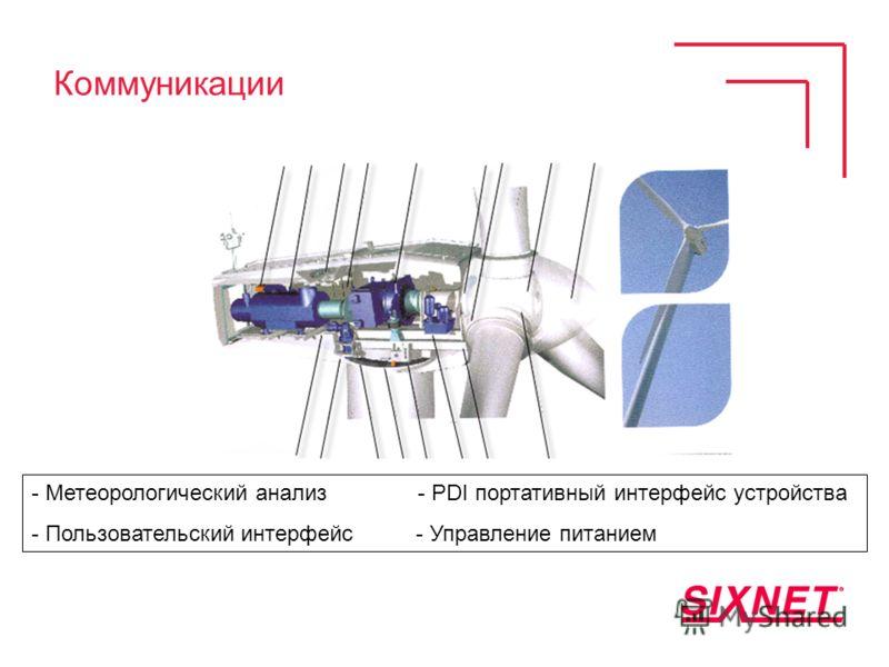 Коммуникации - Метеорологический анализ - PDI портативный интерфейс устройства - Пользовательский интерфейс - Управление питанием