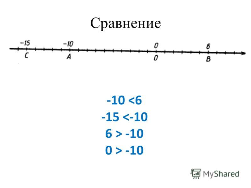 Сравнение -10  -10