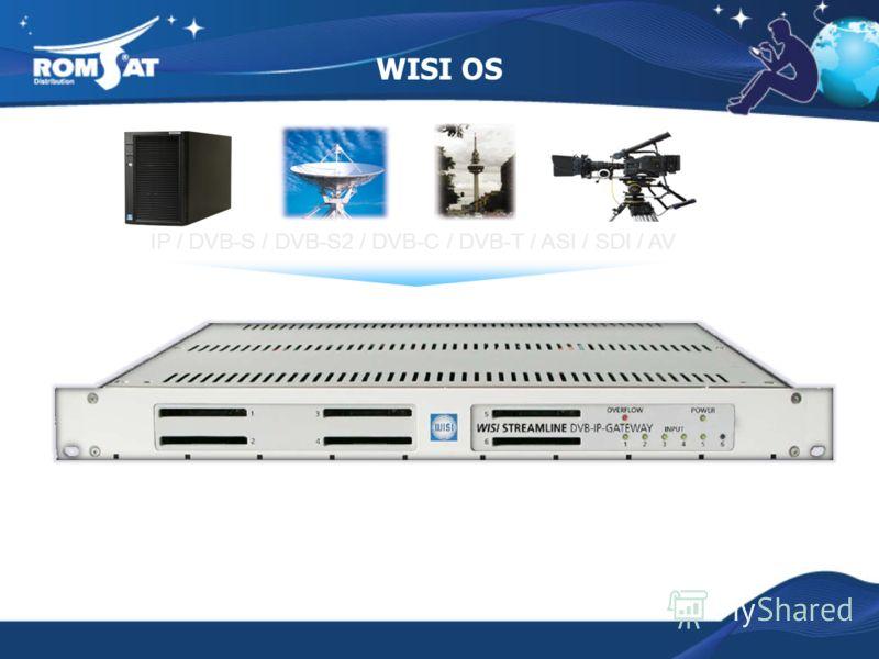 WISI OS IP / DVB-S / DVB-S2 / DVB-C / DVB-T / ASI / SDI / AV