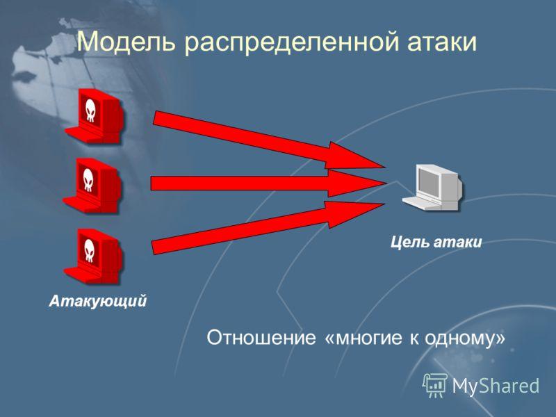 Модель распределенной атаки Атакующий Цель атаки Отношение «многие к одному»