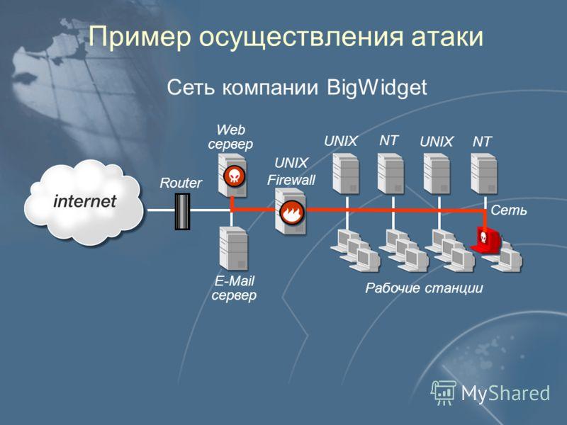 UNIX Firewall E-Mail сервер Web сервер Router NT Рабочие станции Сеть UNIX NTUNIX Сеть компании BigWidget Пример осуществления атаки