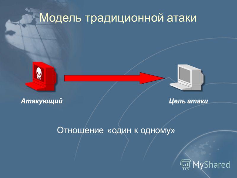 Модель традиционной атаки Атакующий Цель атаки Отношение «один к одному»