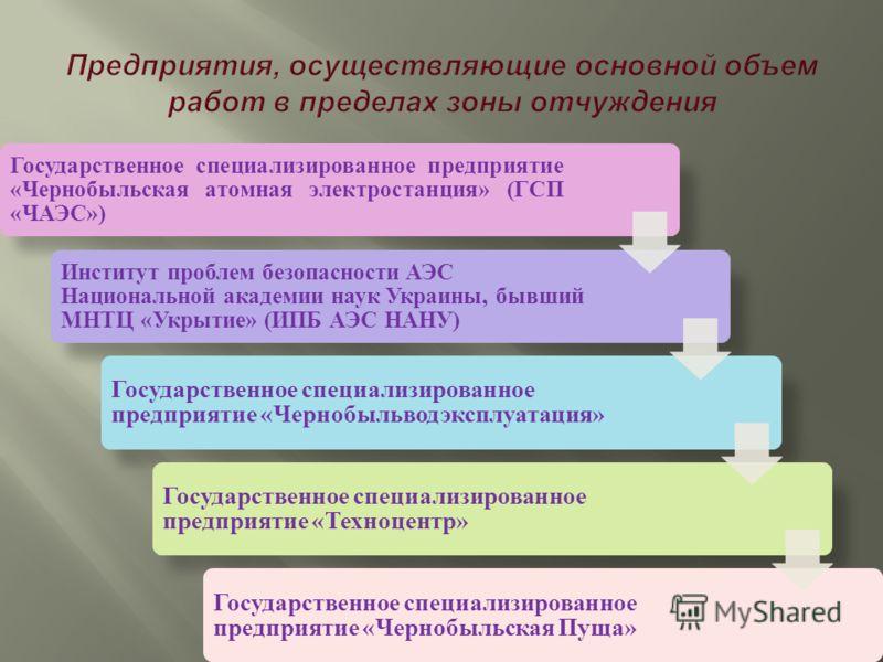 Государственное специализированное предприятие «Чернобыльская атомная электростанция» (ГСП «ЧАЭС») Институт проблем безопасности АЭС Национальной академии наук Украины, бывший МНТЦ «Укрытие» (ИПБ АЭС НАНУ) Государственное специализированное предприят