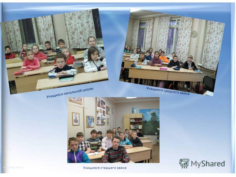 Учащиеся начальной школы Учащиеся среднего звена Учащиеся старшего звена