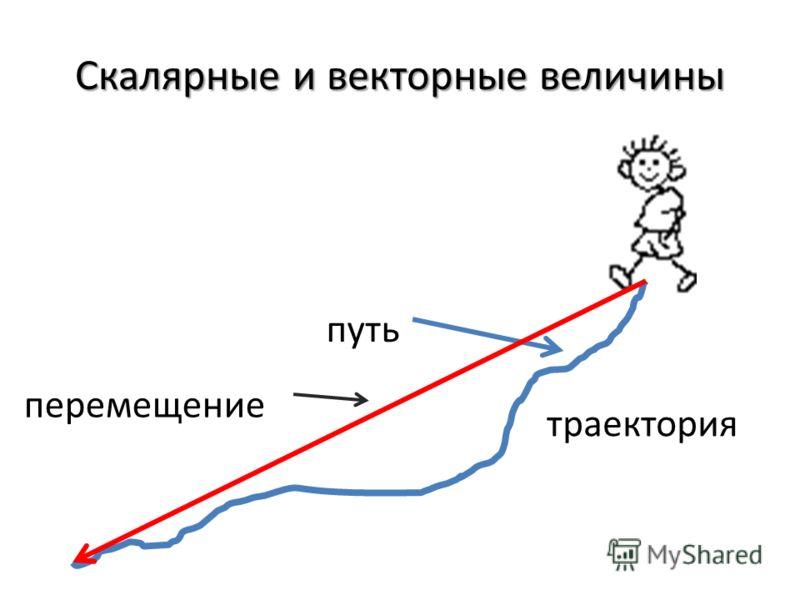 Гдз по прикладной экономике