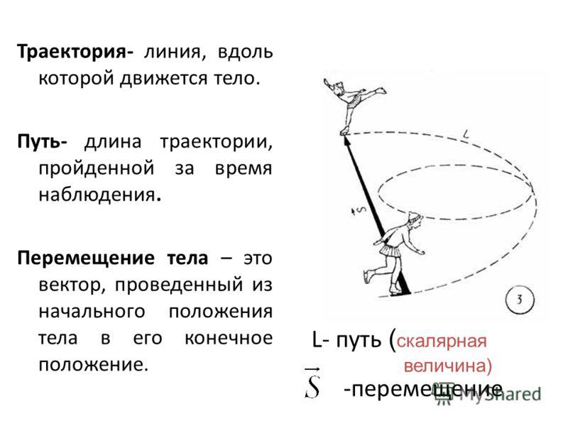 Траектория- линия, вдоль которой движется тело. Путь- длина траектории, пройденной за время наблюдения. Перемещение тела – это вектор, проведенный из начального положения тела в его конечное положение. L- путь ( скалярная величина) -перемещение