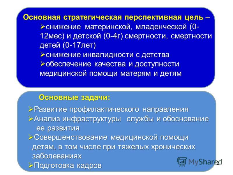 2 Основная стратегическая перспективная цель – снижение материнской, младенческой (0- 12мес) и детской (0-4г) смертности, смертности детей (0-17лет) снижение материнской, младенческой (0- 12мес) и детской (0-4г) смертности, смертности детей (0-17лет)
