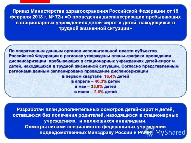 6 Ежегодно проводится диспансеризация более 1 млн. подростков, у 12,6% выявлены заболевания, связанные с нарушением репродуктивной. 92% обратимы при своевременном лечении Приказ Министерства здравоохранения Российской Федерации от 15 февраля 2013 г.