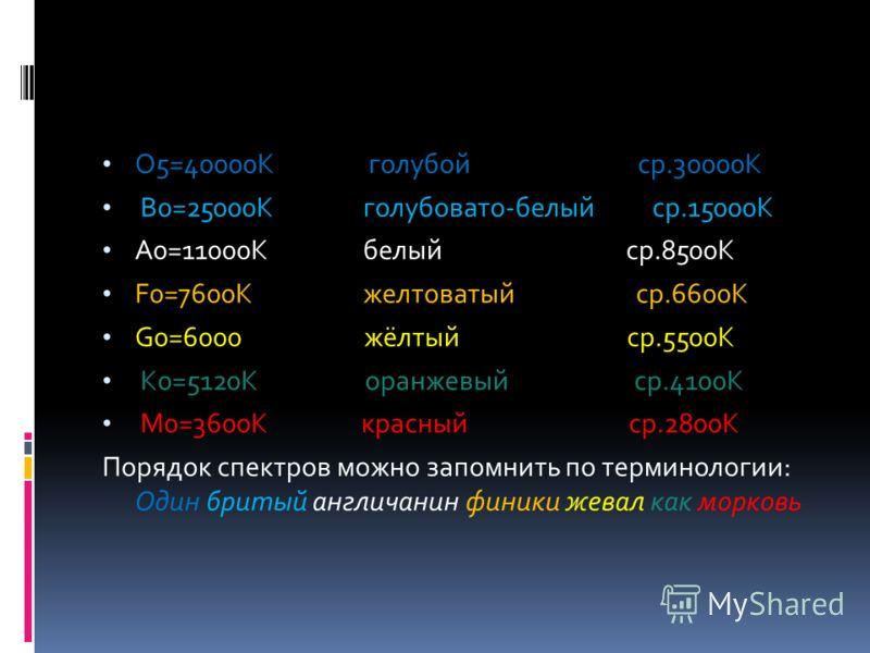 O5=40000K голубой cр.30000K В0=25000К голубовато-белый ср.15000K А0=11000К белый ср.8500K F0=7600K желтоватый ср.6600К G0=6000 жёлтый ср.5500К K0=5120K оранжевый ср.4100К M0=3600K красный ср.2800К Порядок спектров можно запомнить по терминологии: Оди
