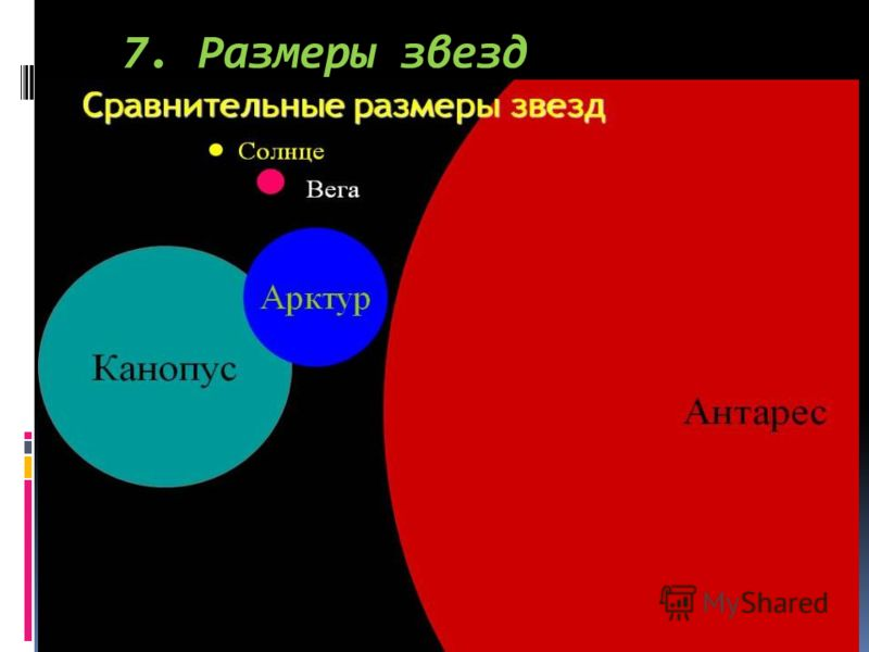 7. Размеры звезд