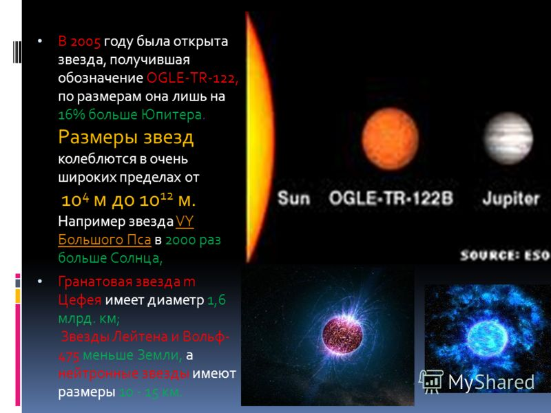 В 2005 году была открыта звезда, получившая обозначение OGLE-TR-122, по размерам она лишь на 16% больше Юпитера. Размеры звезд колеблются в очень широких пределах от 10 4 м до 10 12 м. Например звезда VY Большого Пса в 2000 раз больше Солнца,VY Больш