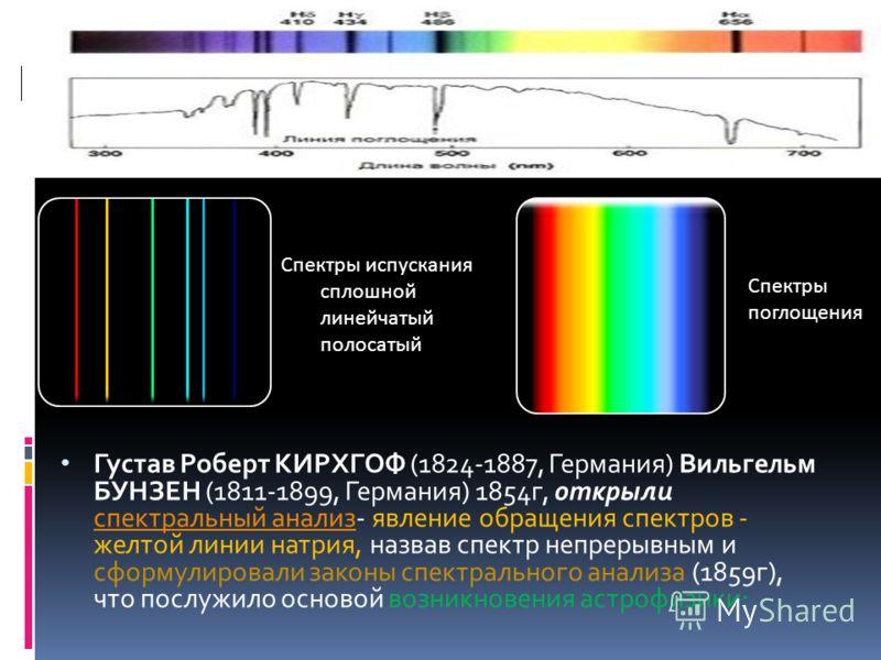 Густав Роберт КИРХГОФ (1824-1887, Германия) Вильгельм БУНЗЕН (1811-1899, Германия) 1854г, открыли спектральный анализ- явление обращения спектров - желтой линии натрия, назвав спектр непрерывным и сформулировали законы спектрального анализа (1859г),
