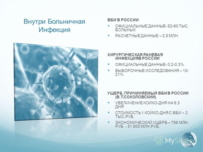 Внутри Больничная Инфекция ВБИ В РОССИИ ОФИЦИАЛЬНЫЕ ДАННЫЕ- 52-60 ТЫС. БОЛЬНЫХ РАСЧЕТНЫЕ ДАННЫЕ – 2,5 МЛН. ХИРУРГИЧЕСКАЯ РАНЕВАЯ ИНФЕКЦИЯВ РОССИИ ОФИЦИАЛЬНЫЕ ДАННЫЕ- 0,2-0,3% ВЫБОРОЧНЫЕ ИССЛЕДОВАНИЯ – 10- 21% УЩЕРБ, ПРИЧИНЯЕМЫЙ ВБИ В РОССИИ (В.Т.СОКО