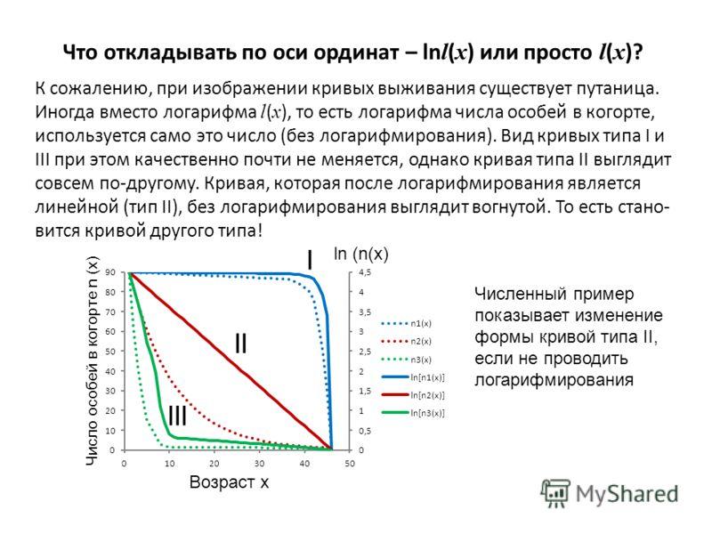 К сожалению, при изображении кривых выживания существует путаница. Иногда вместо логарифма l ( x ), то есть логарифма числа особей в когорте, используется само это число (без логарифмирования). Вид кривых типа I и III при этом качественно почти не ме