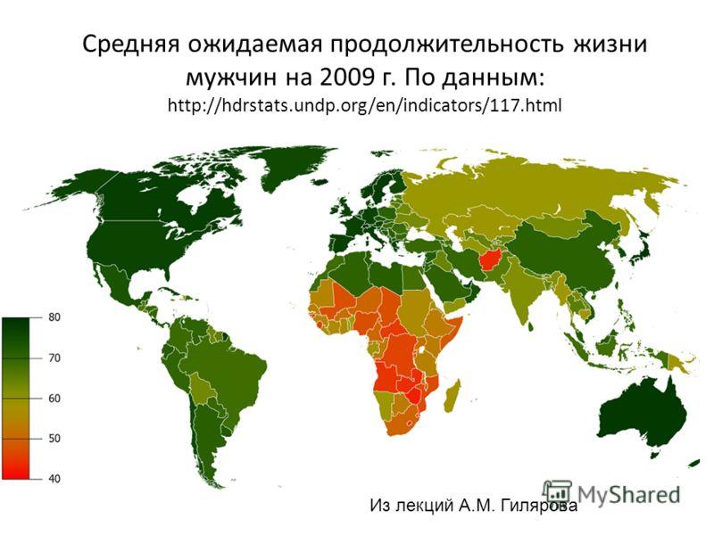 Средняя ожидаемая продолжительность жизни мужчин на 2009 г. По данным: http://hdrstats.undp.org/en/indicators/117.html Из лекций А.М. Гилярова