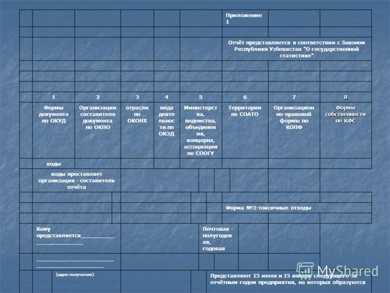Приложение 1 Отчёт представляется в соответствии с Законом Республики Узбекистан