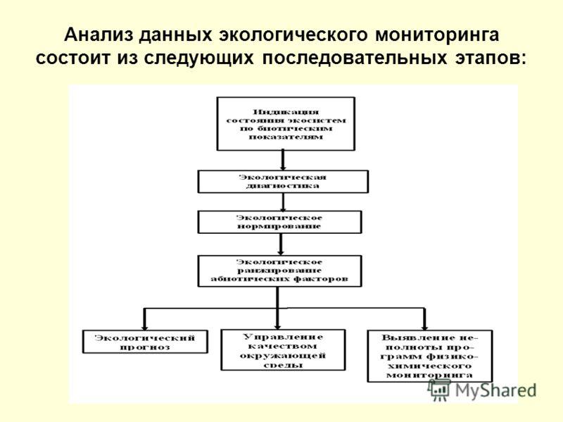 Анализ данных экологического мониторинга состоит из следующих последовательных этапов: