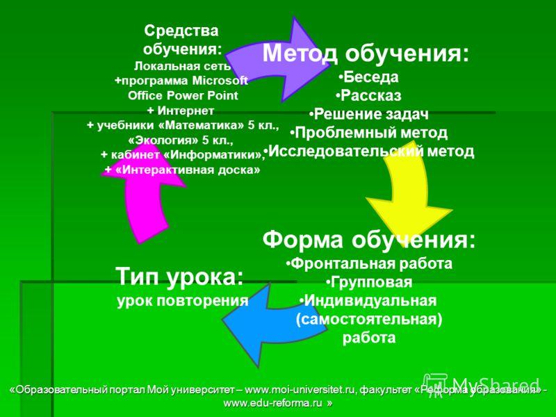 Метод обучения: Беседа Рассказ Решение задач Проблемный метод Исследовательский метод Форма обучения: Фронтальная работа Групповая Индивидуальная (самостоятельная) работа Тип урока: урок повторения Средства обучения: Локальная сеть +программа Microso