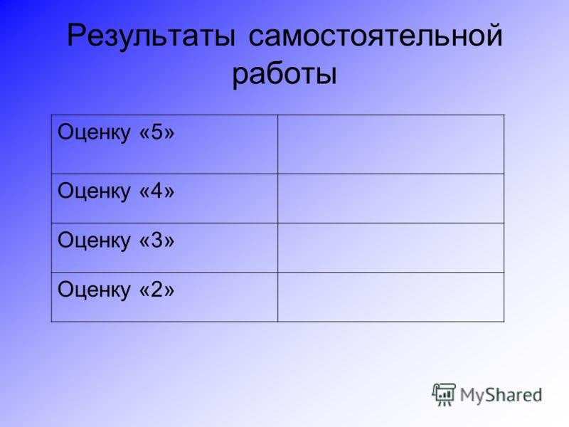 Оценку «5» Оценку «4» Оценку «3» Оценку «2» Результаты самостоятельной работы