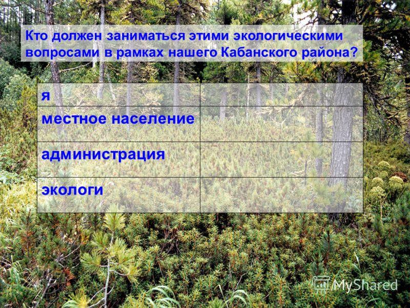 я местное население администрация экологи Кто должен заниматься этими экологическими вопросами в рамках нашего Кабанского района?