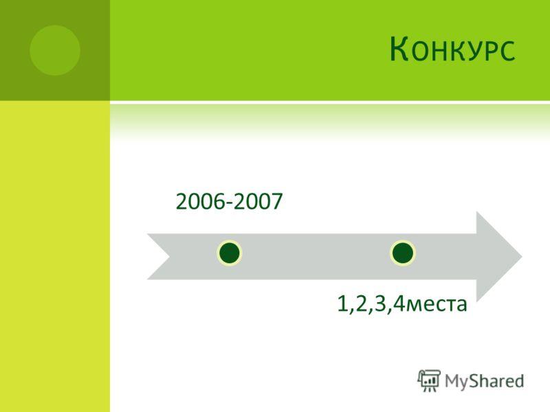 К ОНКУРС 2006-2007 1,2,3,4места