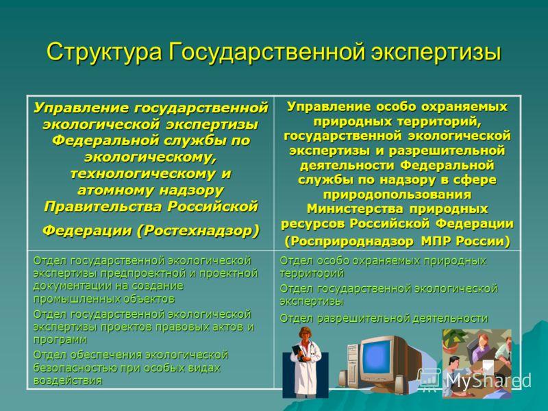 Структура Государственной экспертизы Управление государственной экологической экспертизы Федеральной службы по экологическому, технологическому и атомному надзору Правительства Российской Федерации (Ростехнадзор) Управление особо охраняемых природных