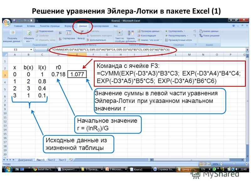 Решение уравнения Эйлера-Лотки в пакете Excel (1) Исходные данные из жизненной таблицы Начальное значение r = (lnR 0 )/G Значение суммы в левой части уравнения Эйлера-Лотки при указанном начальном значении r Команда с ячейке F3: =СУММ(EXP(-D3*A3)*B3*