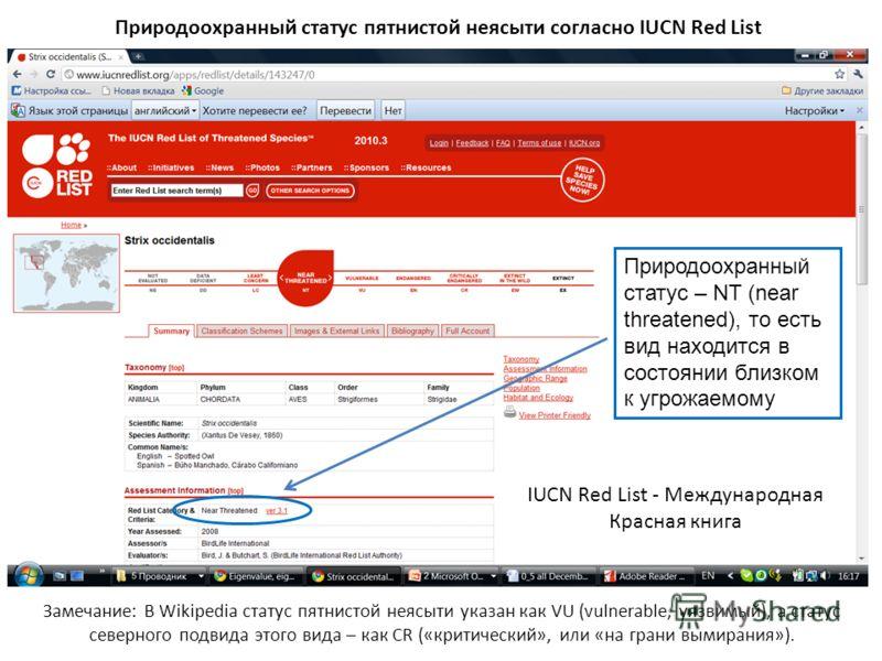 IUCN Red List - Международная Красная книга Замечание: В Wikipedia статус пятнистой неясыти указан как VU (vulnerable, уязвимый), а статус северного подвида этого вида – как CR («критический», или «на грани вымирания»). Природоохранный статус – NT (n