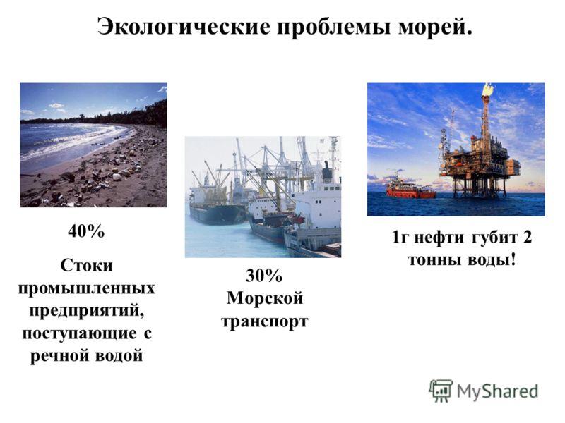 Экологические проблемы морей. 40% Стоки промышленных предприятий, поступающие с речной водой 30% Морской транспорт 1г нефти губит 2 тонны воды!