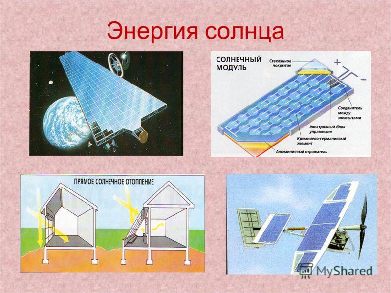 Нетрадиционные источники энергии Тепло Земли (геотермальная энергия) Энергия Солнца Энергия ветра Энергия морских волн Тепло морей и океанов Морские приливы и отливы