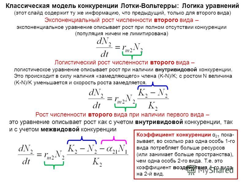 Классическая модель конкуренции Лотки-Вольтерры: Логика уравнений (этот слайд содержит ту же информацию, что предыдущий, только для второго вида) Экспоненциальный рост численности второго вида – экспоненциальное уравнение описывает рост при полном от