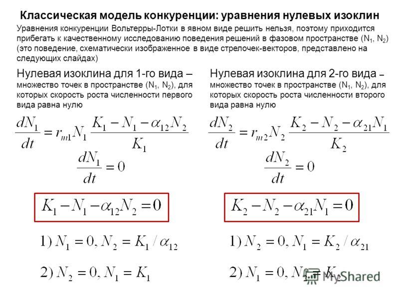 Классическая модель конкуренции: уравнения нулевых изоклин Нулевая изоклина для 1-го вида – множество точек в пространстве (N 1, N 2 ), для которых скорость роста численности первого вида равна нулю Нулевая изоклина для 2-го вида – множество точек в
