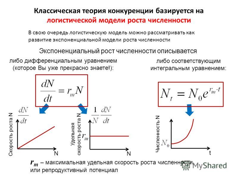 Классическая теория конкуренции базируется на логистической модели роста численности Экспоненциальный рост численности описывается В свою очередь логистическую модель можно рассматривать как развитие экспоненциальной модели роста численности либо диф