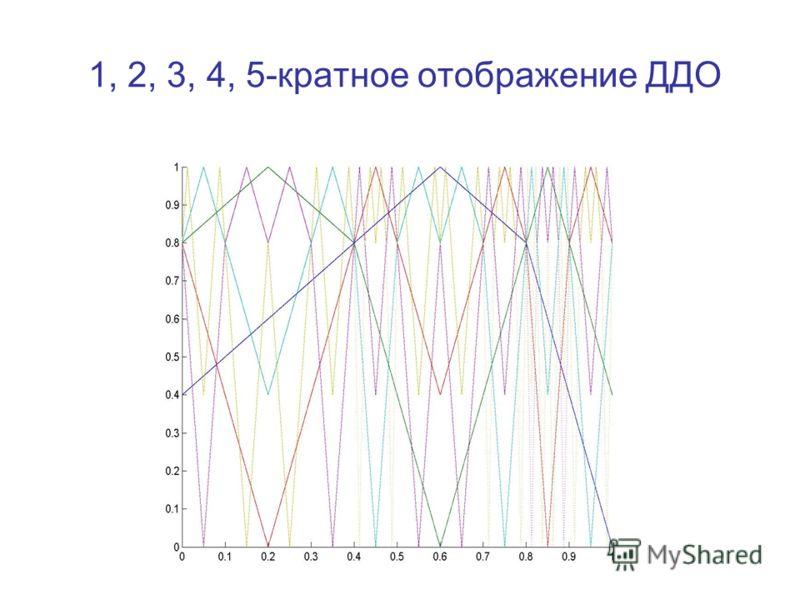 1, 2, 3, 4, 5-кратное отображение ДДО