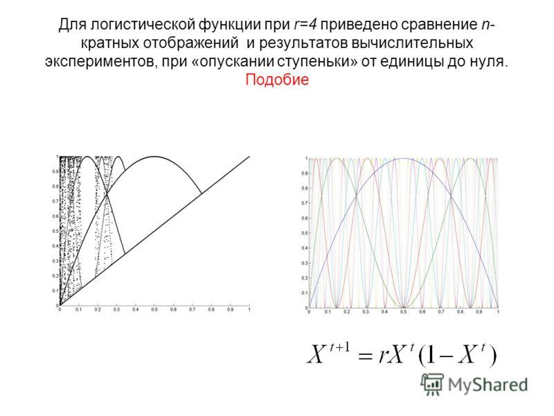 Для логистической функции при r=4 приведено сравнение n- кратных отображений и результатов вычислительных экспериментов, при «опускании ступеньки» от единицы до нуля. Подобие